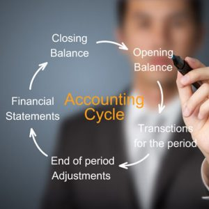 512569546_vce_accounting-cycle